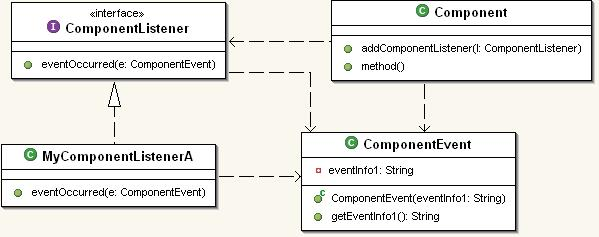 add_get_method_to_event_object_before.jpg
