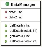 add_getter_and_setter_to_data_manager_before.jpg