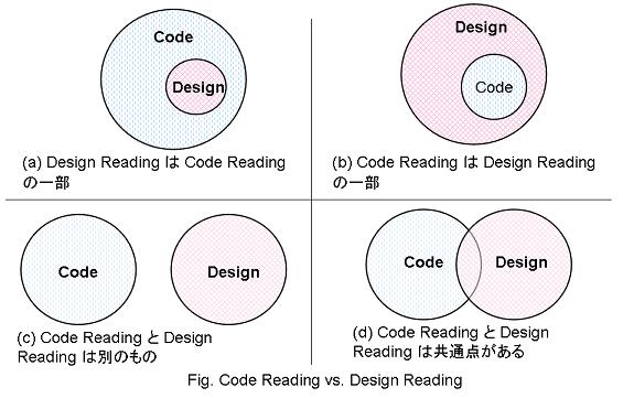 code_vs_design