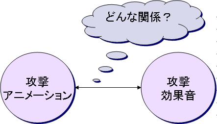 concern_dep