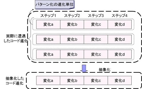 evo_pattern2.png