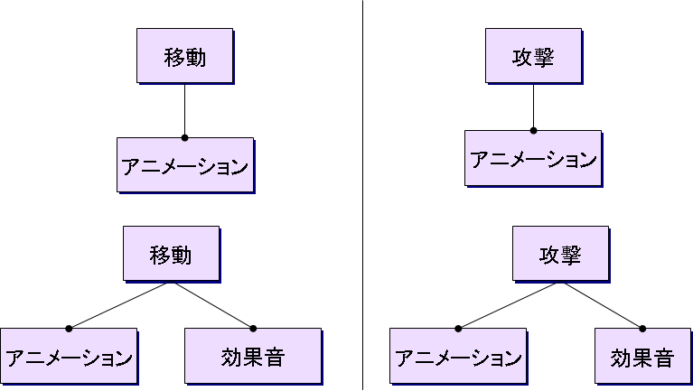 feature_diagram