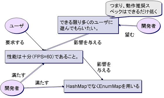 hash_enum.png