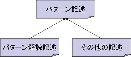 pattern_desc.png