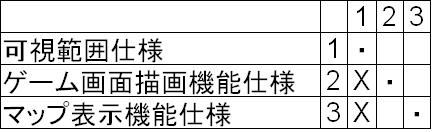 req_structure_dsm2.png