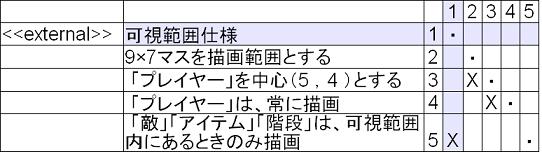 req_structure_dsm4.png