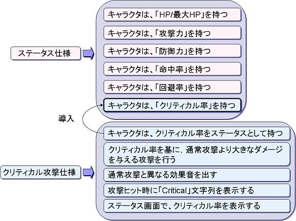 req_structure_status_critical.png