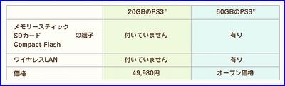 PS3-20-60.jpg