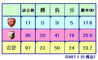 seiseki-2007-1-31.jpg