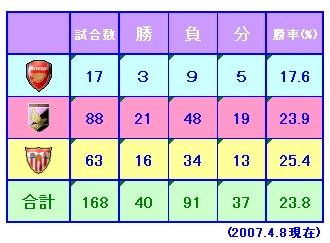 seiseki-2007.4.8.jpg