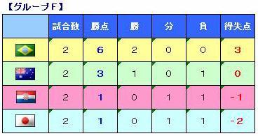 w-cup(2006.6.19).jpg