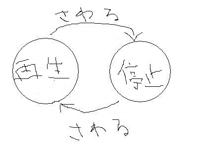 state_player.jpg