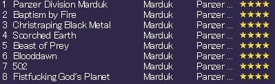 Panger Division Marduk 曲名