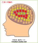 こまいの脳内