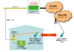 jcom_fmc.png
