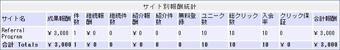 jpass3000