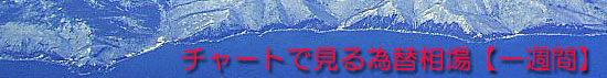 週間チャート【2/25-3/01】