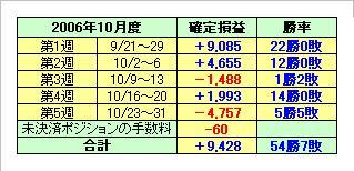 2006.11.5-2.jpg