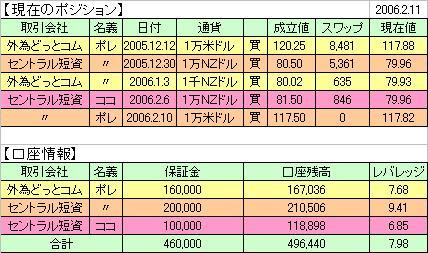 2006.2.11.jpg
