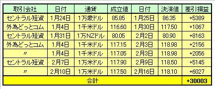 2006.2.20.jpg