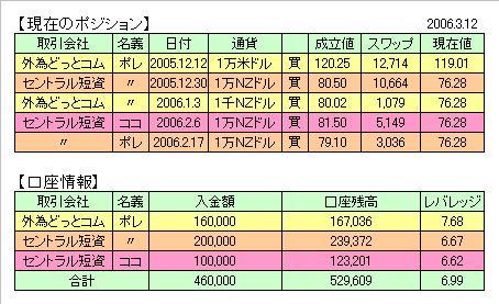 2006.3.12.jpg