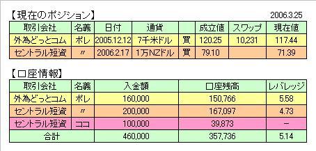 2006.3.25-2.jpg