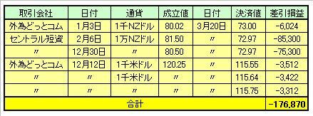 2006.3.25.jpg
