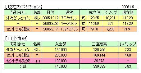 2006.4.9.jpg