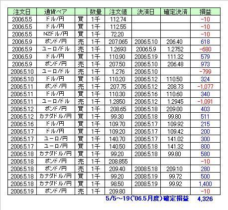 2006.5.23.jpg