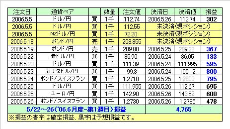 2006.5.27.jpg