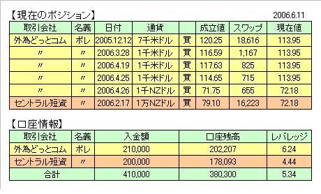2006.6.11-2.jpg