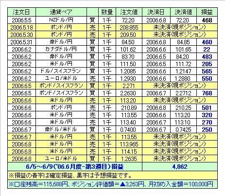 2006.6.11.jpg