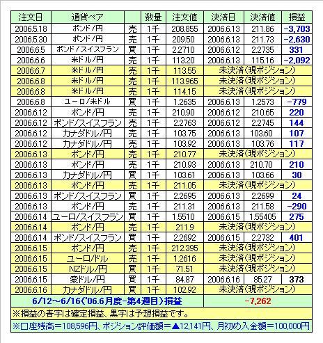 2006.6.17.jpg