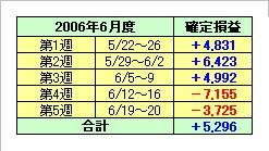 2006.6.24-2.jpg