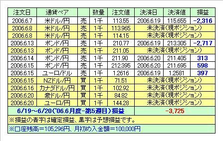 2006.6.24.jpg