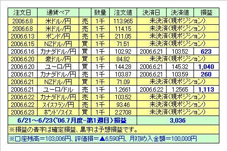 2006.6.25.jpg