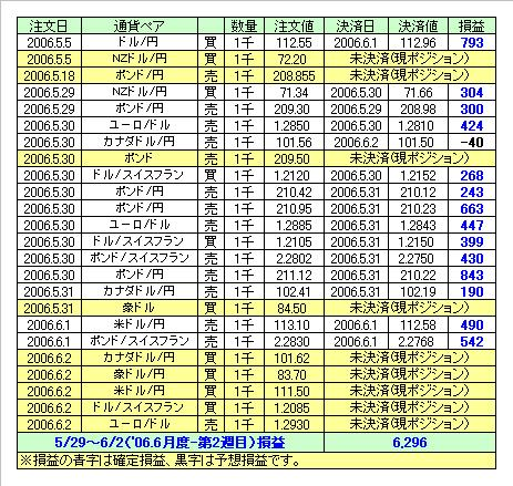 2006.6.3.jpg