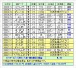 2006.7.15.jpg