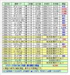 2006.7.22-1.jpg