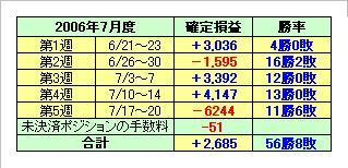 2006.7.22-2.jpg