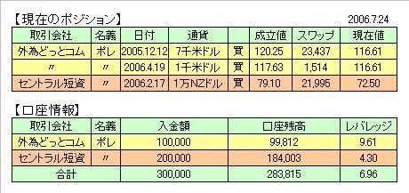 2006.7.24.jpg