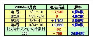 2006.8.21.jpg