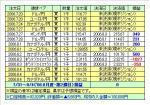 2006.8.6.jpg
