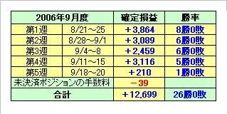 2006.9.23-2.jpg