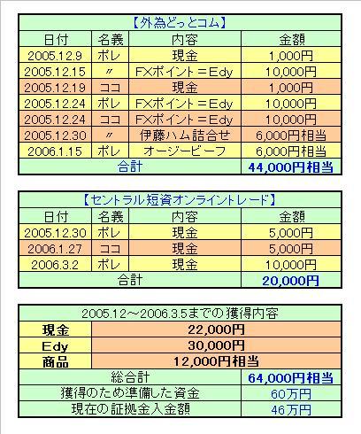 20060305143629.jpg