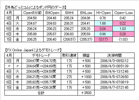 bitopen-4.3-4.7.jpg