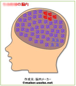 おぃさんの脳内♪