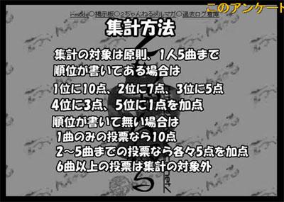 ニコニコ動画(RC)‐2chのアニソンランキングBEST100最新版(再)