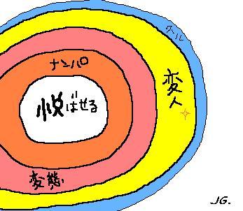 2007042101mixi.jpg