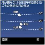 部分月食  8日明け方、日本全域で